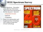 ieee spectrum survey