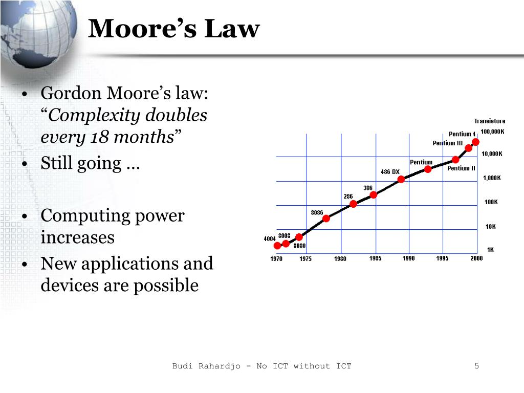 Gordon Moore's law: