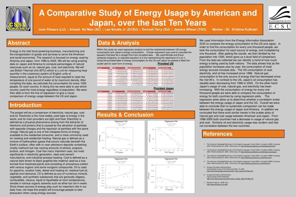 A Comparative Study of Energy Usage by American and Japan, over the last Ten Years