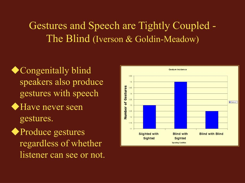 Gestures and Speech are Tightly Coupled - The Blind