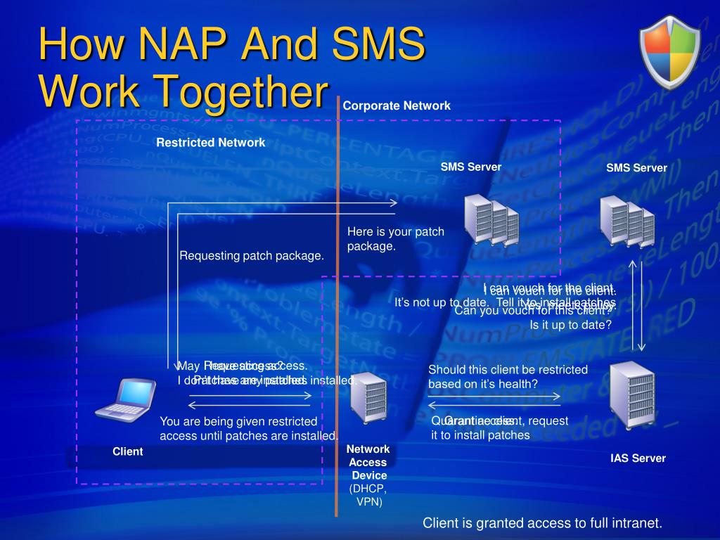 How NAP And SMS Work Together