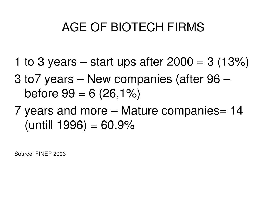 AGE OF BIOTECH FIRMS