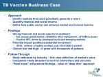 tb vaccine business case