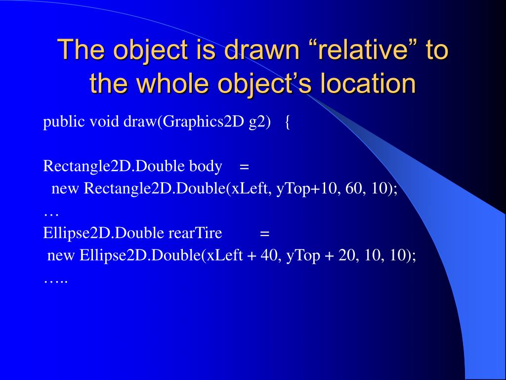 """The object is drawn """"relative"""" to the whole object's location"""