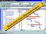 gantt chart from microsoft project