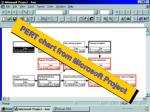 pert chart from microsoft project