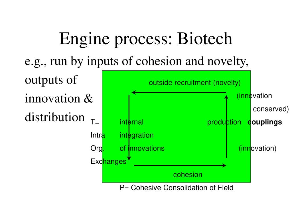 Engine process: Biotech