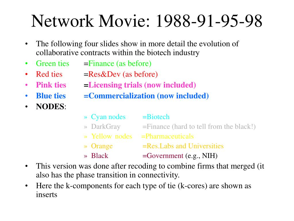 Network Movie: 1988-91-95-98