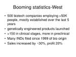 booming statistics west