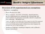merck v integra lifesciences5