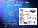 filler for composite material