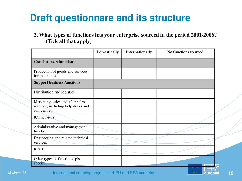 Draft questionnare and its structure