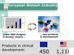 european biotech industry7