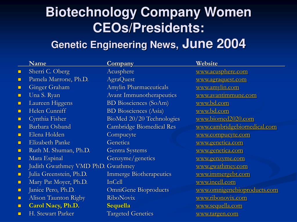 Biotechnology Company Women CEOs/Presidents: