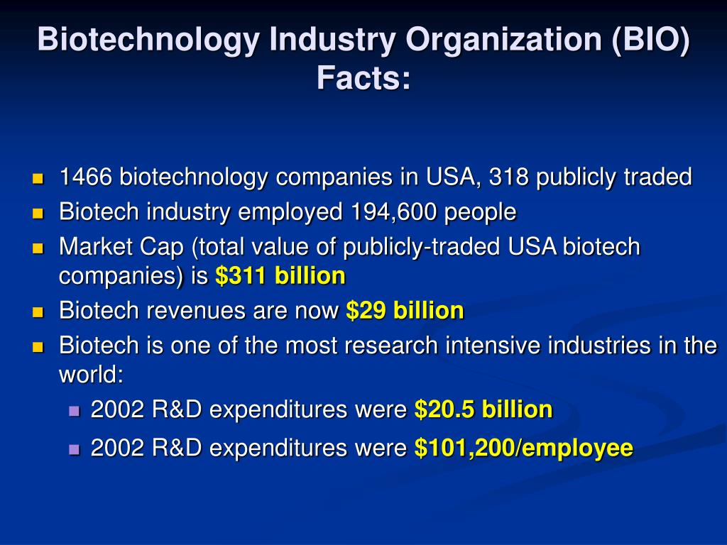 Biotechnology Industry Organization (BIO) Facts: