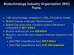 biotechnology industry organization bio facts