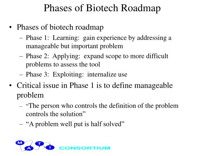 Phases of biotech roadmap