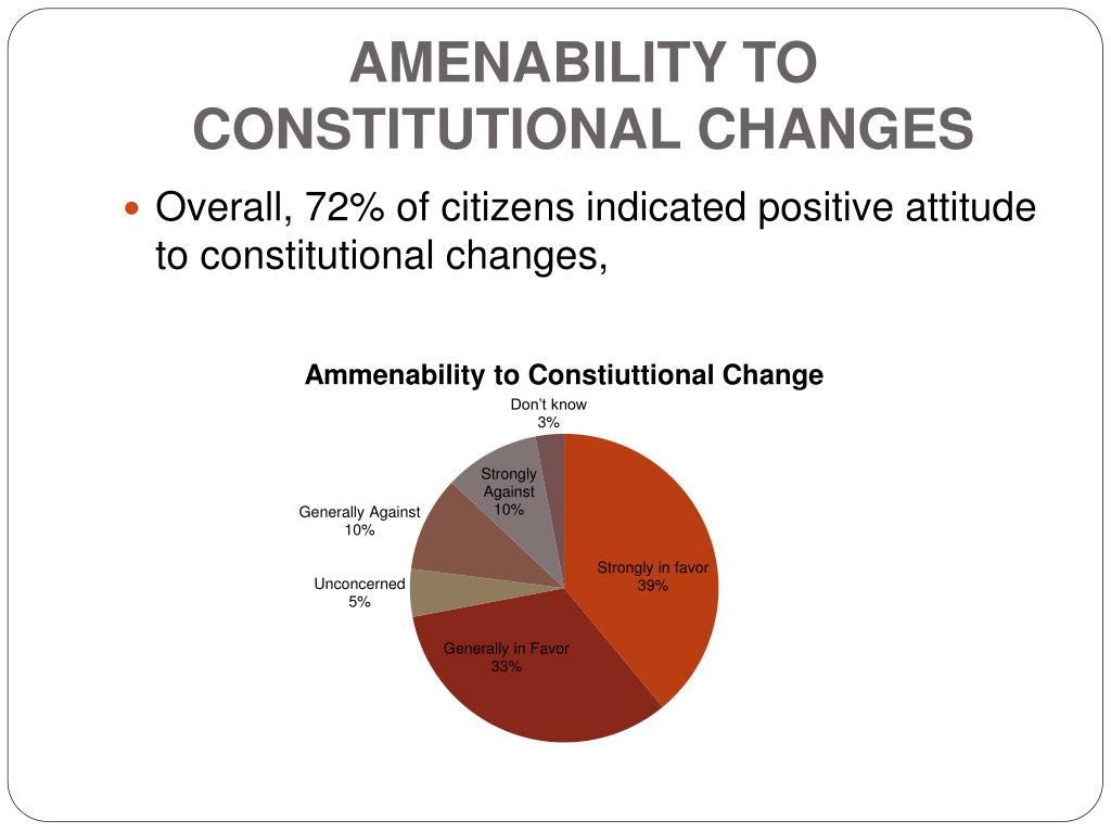 Amenability to Constitutional Changes