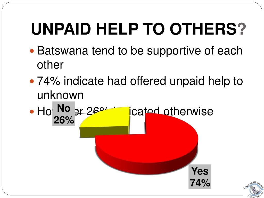 UNPAID HELP TO OTHERS