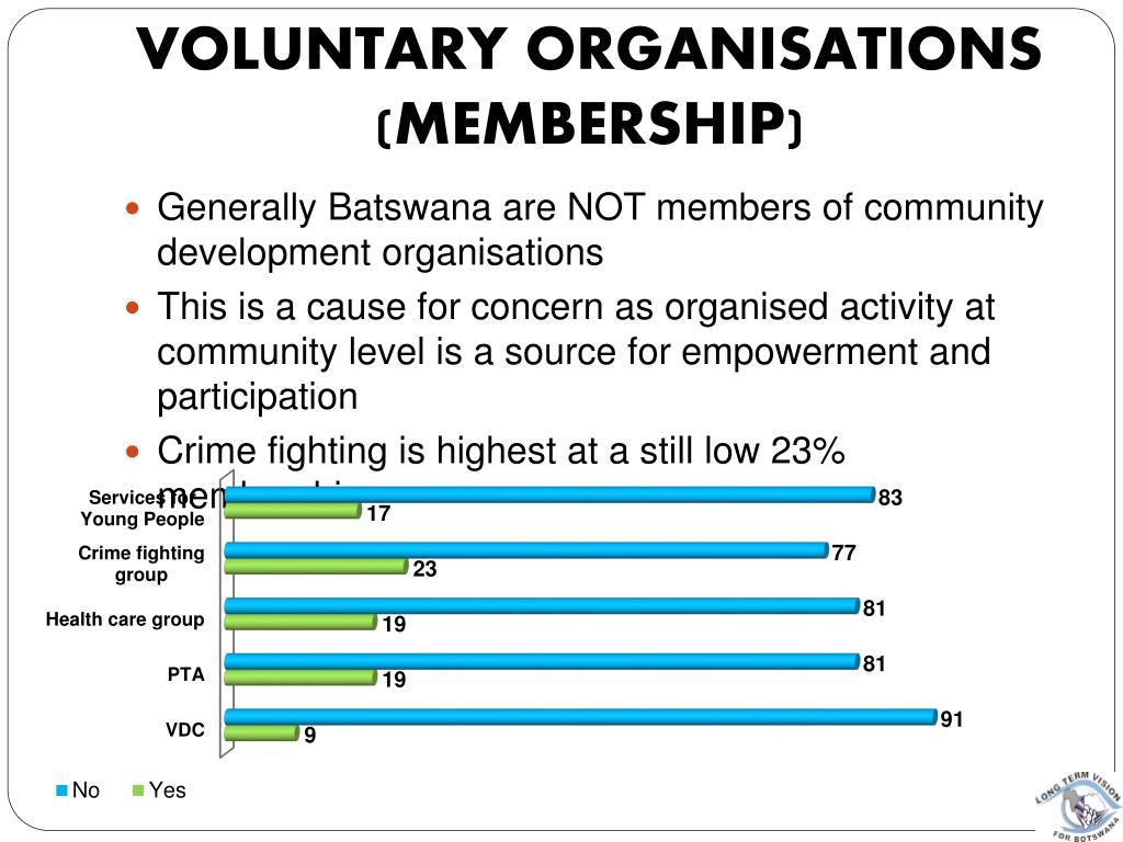 Voluntary organisations (MEMBERSHIP)