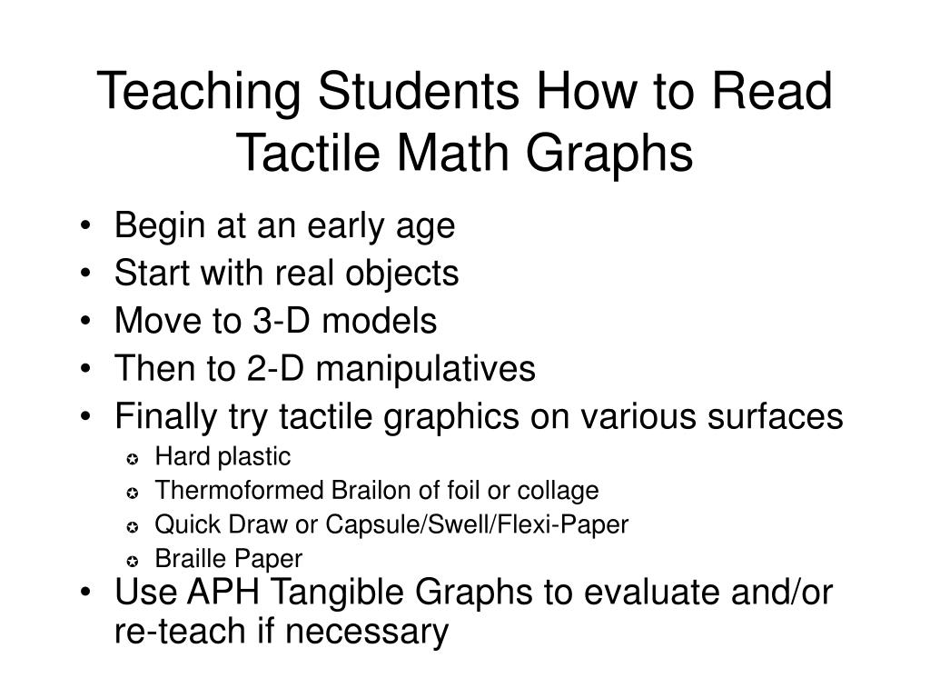 Teaching Students How to Read Tactile Math Graphs