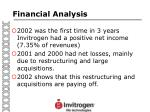 financial analysis52
