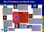 bio it definition and market view