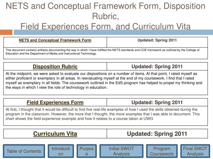 conceptual framework and ethical dispostions chart Edu 210 week 6 conceptual framework and ethical dispositions chart  edu 210 week 6 conceptual framework and ethical dispositions chart $1500 : quantity: product description becoming familiar with the protocols of the college of education's conceptual framework is a critical part of the process of becoming an effective educator through gcu.