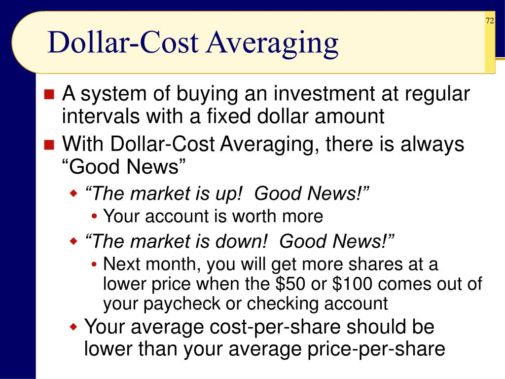 Dollar-Cost Averaging