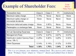example of shareholder fees27