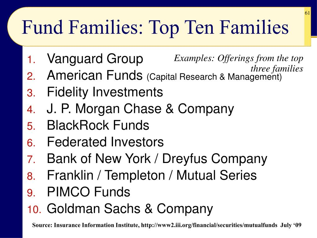 Fund Families: Top Ten Families