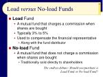 load versus no load funds