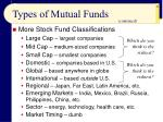 types of mutual funds45