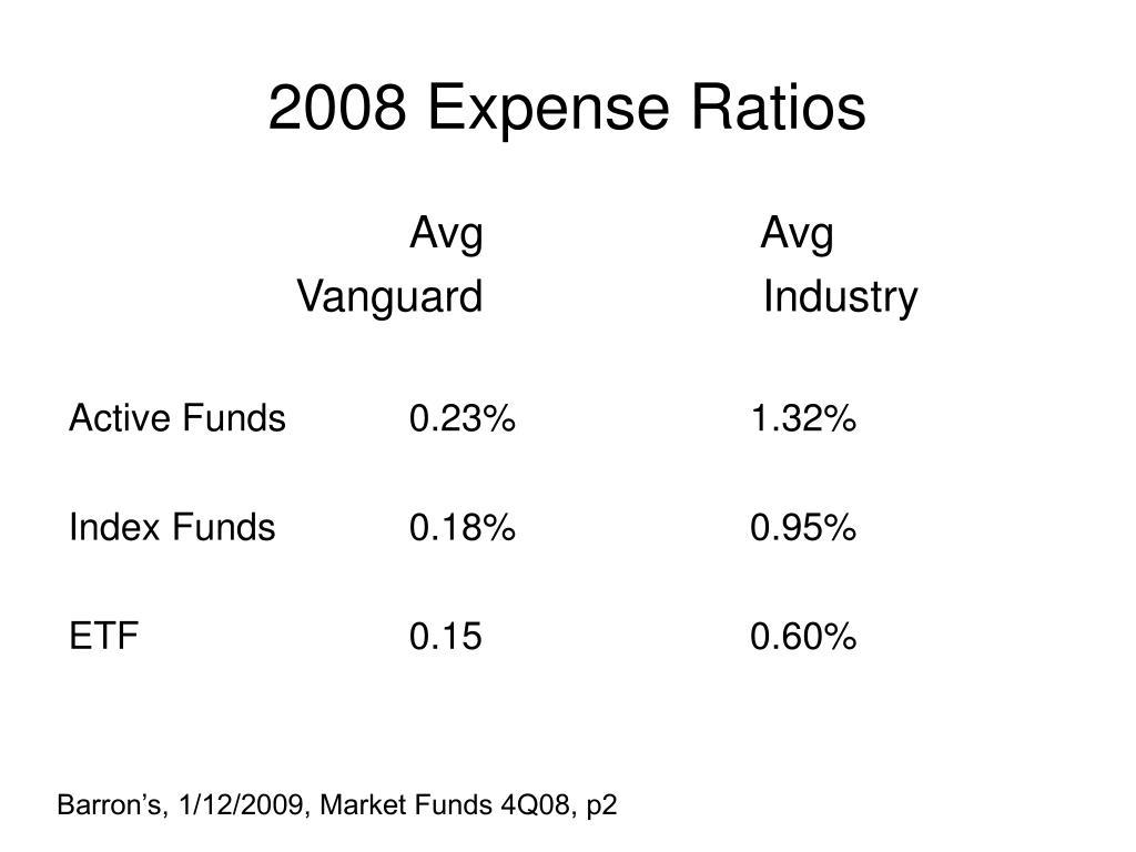 2008 Expense Ratios