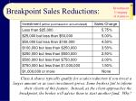 breakpoint sales reductions