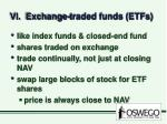 vi exchange traded funds etfs