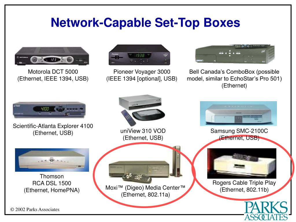 Network-Capable Set-Top Boxes
