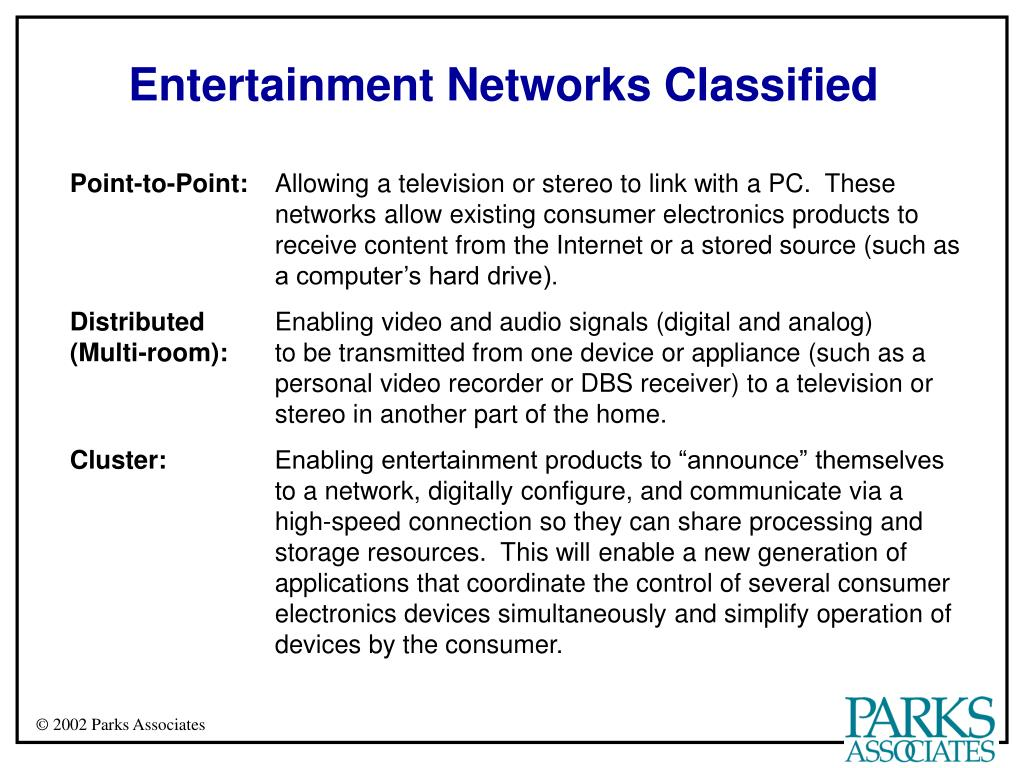 Entertainment Networks Classified
