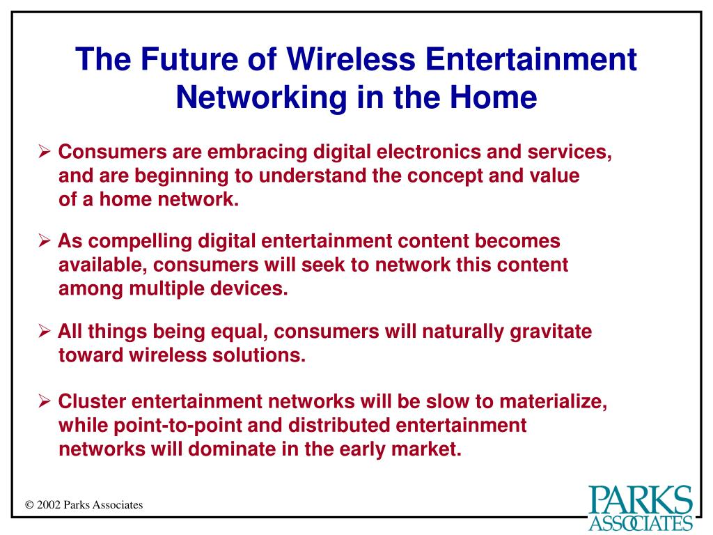 The Future of Wireless Entertainment Networking in the Home