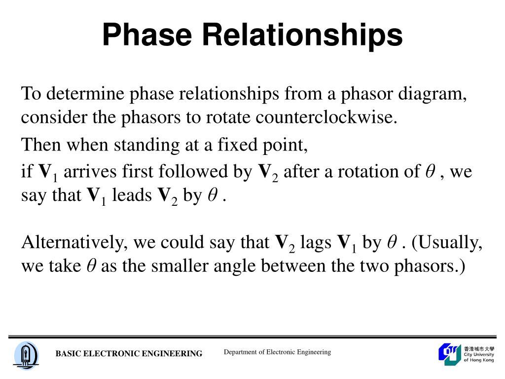Phase Relationships