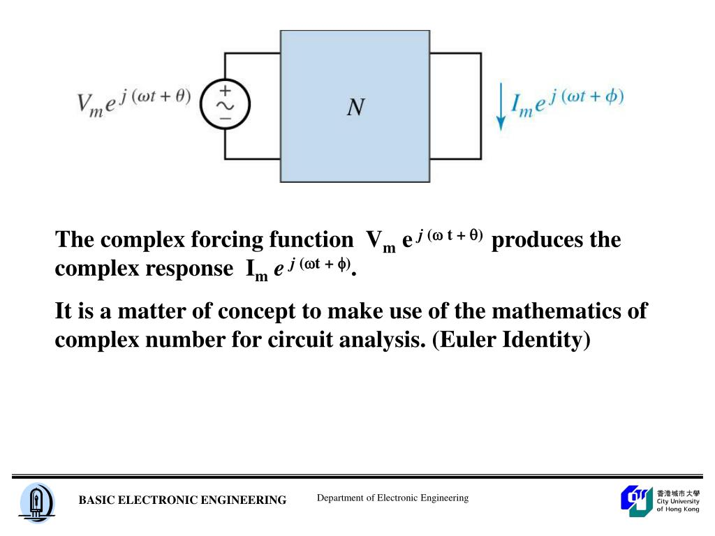 The complex forcing function  V