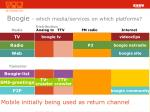 boogie which media services on which platforms