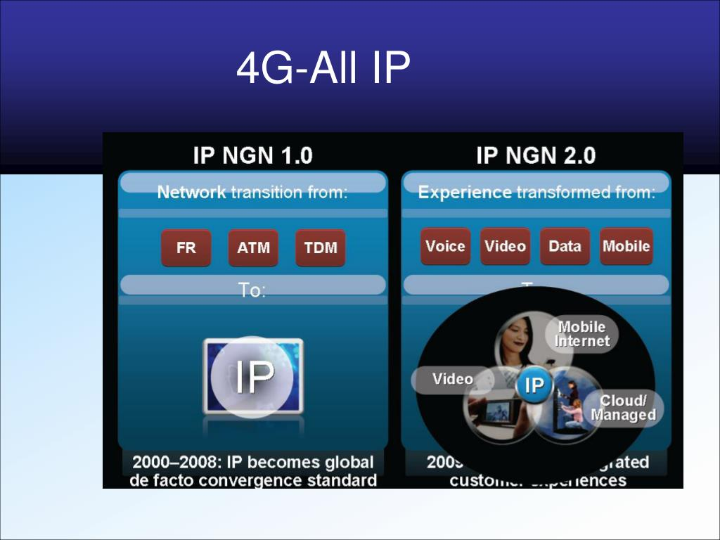 4G-All IP