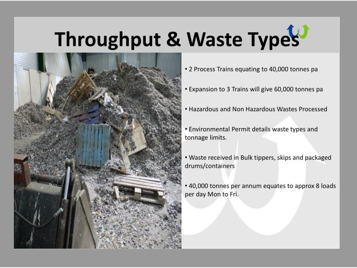 Throughput waste types