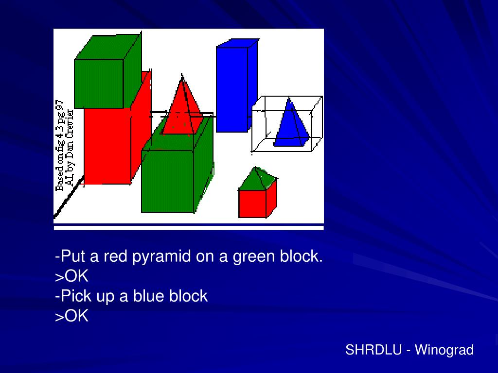 -Put a red pyramid on a green block.