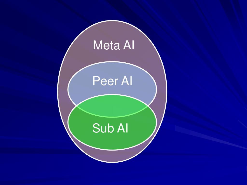 Meta AI