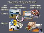character of cyber all use