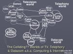 the colliding worlds of tv telephony datacom a k a computing internet