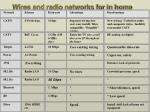 wires and radio networks for in home