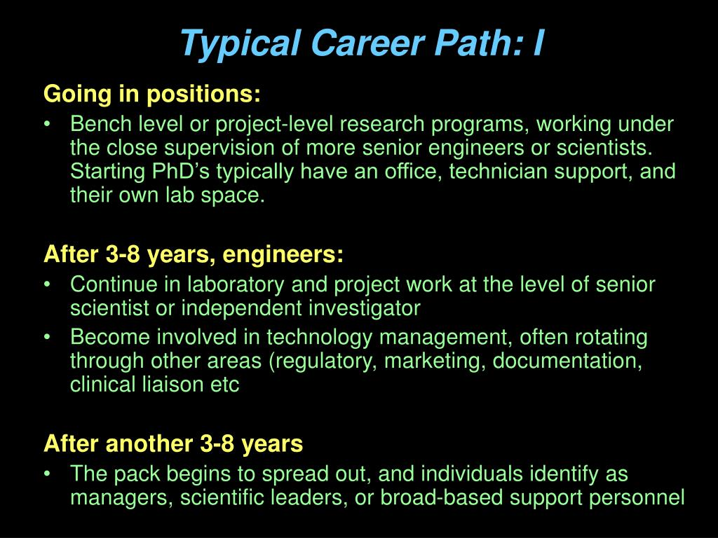 Typical Career Path: I